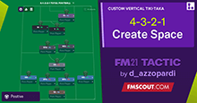4-3-2-1 Create Space / Total Football