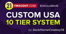 Original Custom USA 10 Tier System for FM21 by DarkHorse