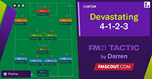 Darren's Devastating Tactic for FM21 // Retro Tactic