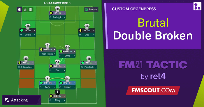 Football Manager 2021 Tactics - FM21 Double Broken Tactic