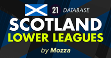 FM21 Scotland - The Real Life Complete Pyramid