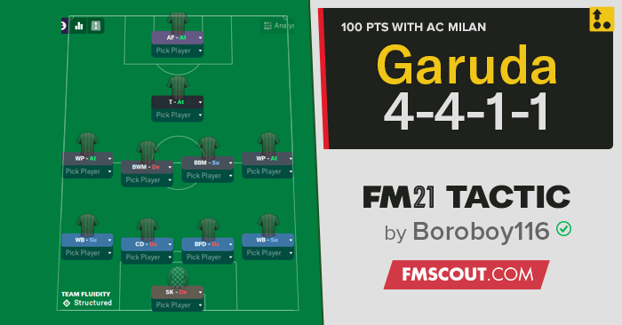 Football Manager 2021 Tactics - Garuda 4-4-1-1 // 100 points with Milan and 3rd with Villa