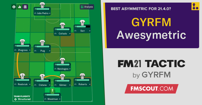 Football Manager 2021 Tactics - GYRFM Awesymetric / Best Asymmetric Tactic?