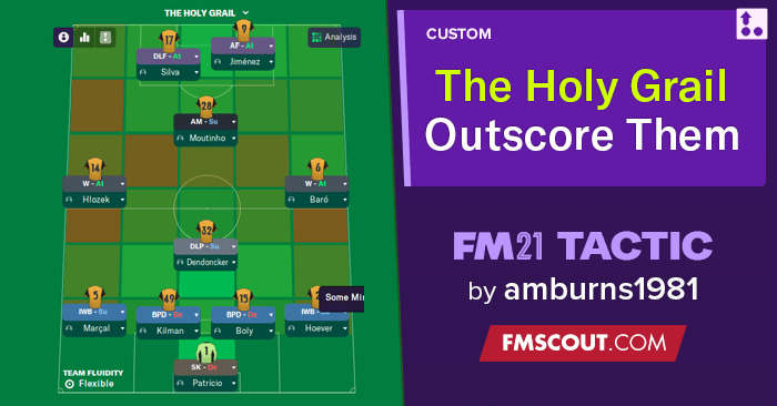 Football Manager 2021 Tactics - The Holy Grail / Outscore them