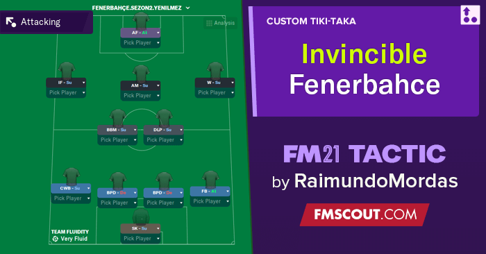 Football Manager 2021 Tactics - Invincible Fenerbahce