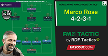 Marco Rose 4-2-3-1 Tactic