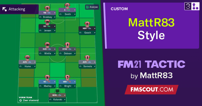 Football Manager 2021 Tactics - MattR83 Style