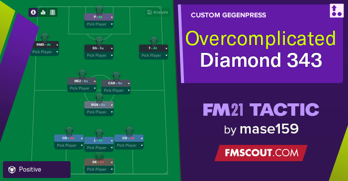 Football Manager 2021 Tactics - The Overcomplicated Diamond 3-4-3 / 3-3-3-1