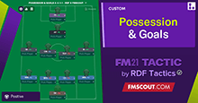 Best Possession & Goals FM21 Tactic by RDF x FMScout