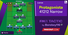 The Protagnista 4-1-2-1-2 Narrow