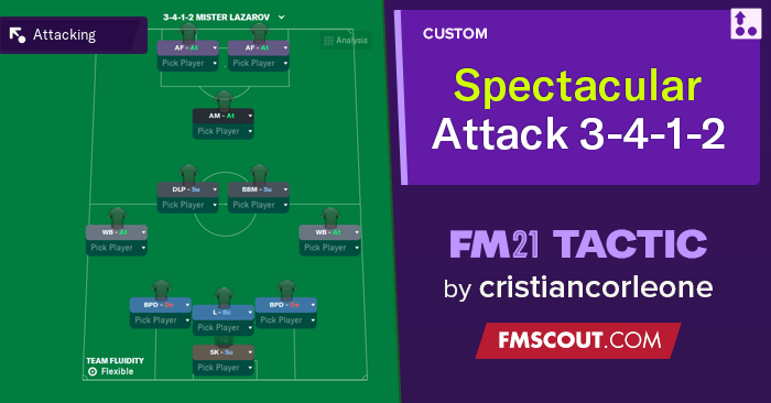 Football Manager 2021 Tactics - Spectacular Attack 3-4-1-2