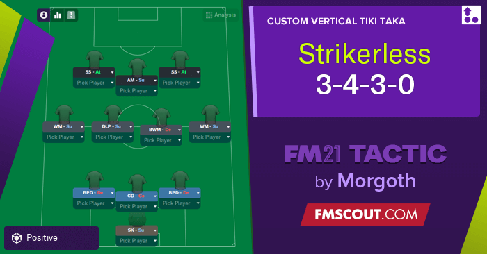 Football Manager 2021 Tactics - Strikerless 3-4-3-0 // Rest when you are dead