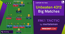 Winning Champions League / Unbeaten FM21 Tactic