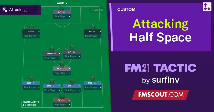Football Manager 2021 Tactics - Attacking Half Space / FM21 Tactic