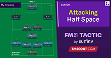 Attacking Half Space / FM21 Tactic