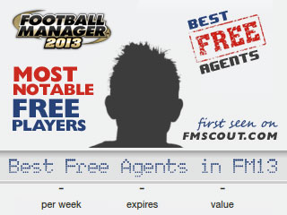 Football Manager 2013 Best Free Players