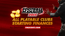 FM15 Clubs Starting Finances
