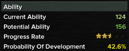 GS18g Probability of Development & Progress Rate