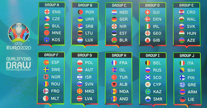 Uefa Euro 2020 Qualifying Play Offs Preview And Prediction Fm Scout