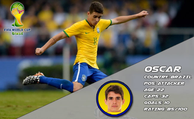 World Cup 2014 - WC2014 Star Players - Oscar