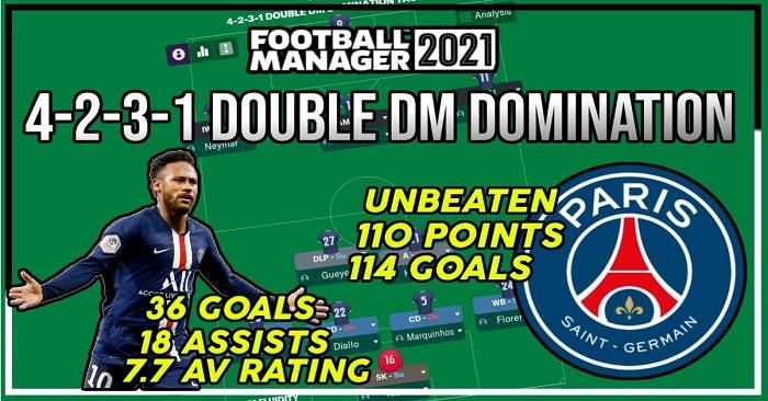 Football Manager 2021 Tactics - LSPlaysFM's 4-2-3-1 Double DM Domination Tactic - 110 Point Unbeaten Season