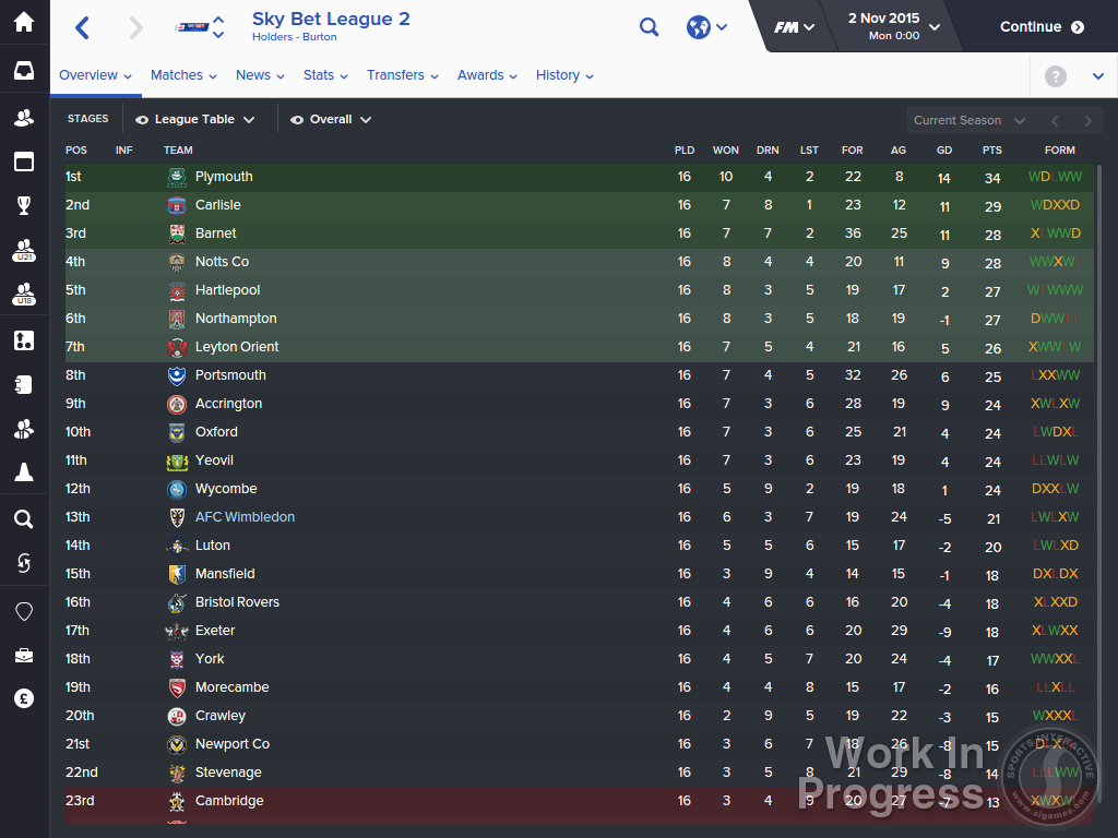 Football manager 2016 screenshots fm scout for 1 league table