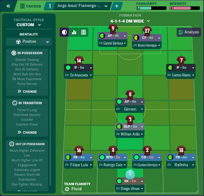 Jorge Jesus' Flamengo - Attacking 4-1-3-2