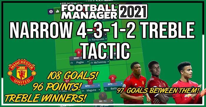Football Manager 2021 Tactics - LSPlaysFM's Narrow 4-3-1-2 Treble Tactic! - 108 Gls & 2.84 GPG